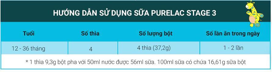 cach-su-dung-purelac-stage-3